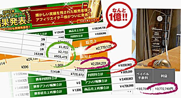 在宅副業 1億円収入