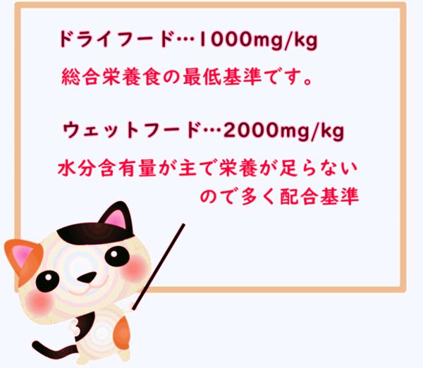 猫のアバター